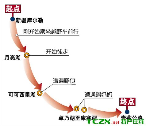 浙江两驴友徒步穿越可可西里 曾被困无人区7天